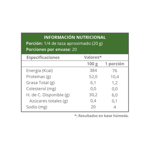 Información nutricional - Harina Prot - Amasandería y Pastelería 400g